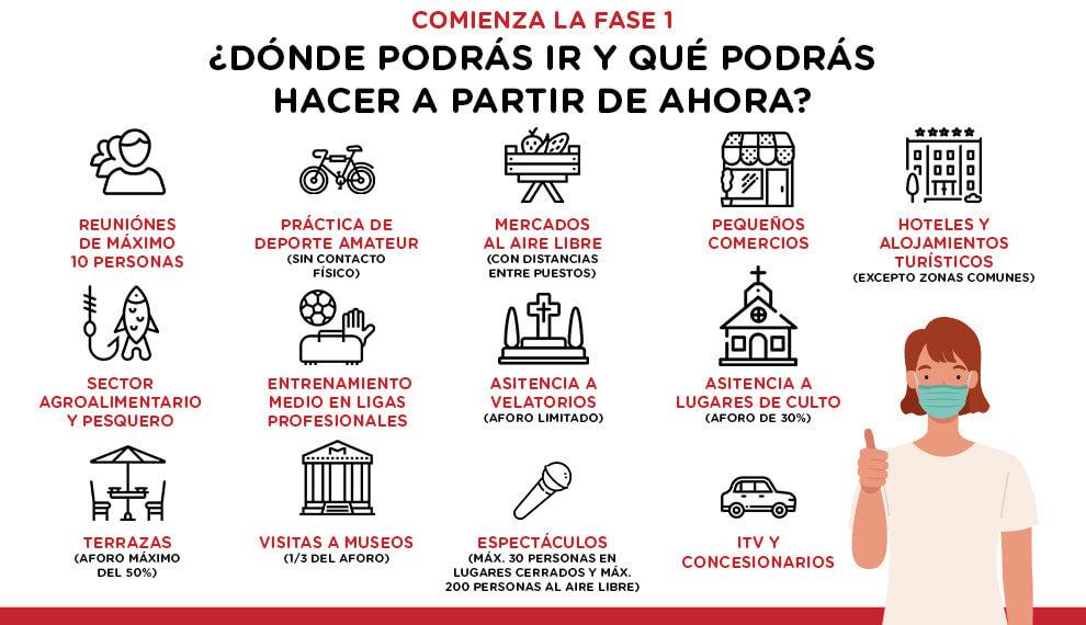 El Gobierno de La Rioja edita una guía para aclarar lo que se puede hacer a partir de hoy en la Fase 1 de la desescalada